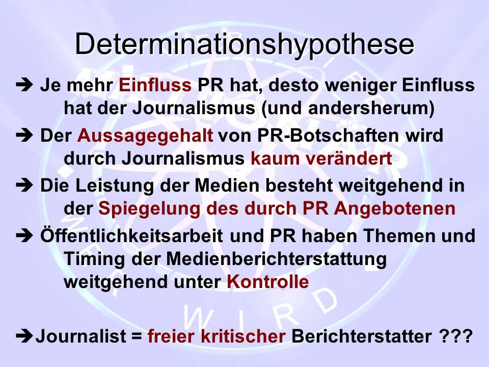 Determinationshypothese
