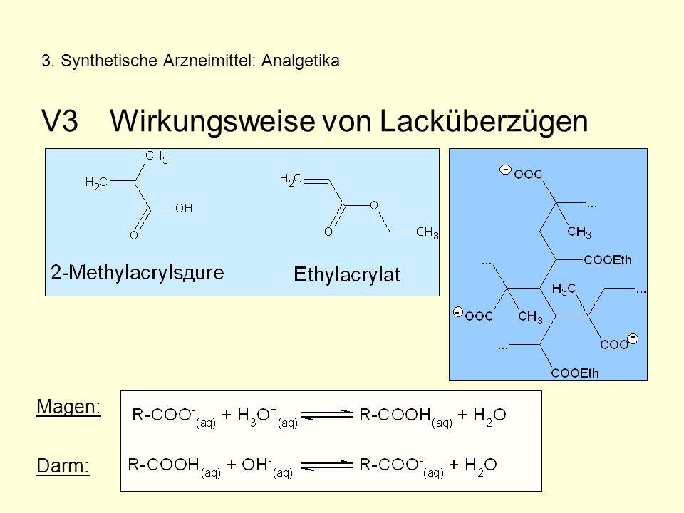 3. Synthetische Arzneimittel: Analgetika V3