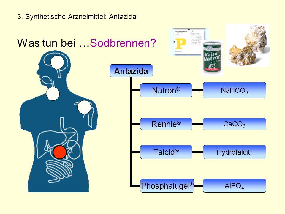 3. Synthetische Arzneimittel: Antazida Was tun bei …Sodbrennen
