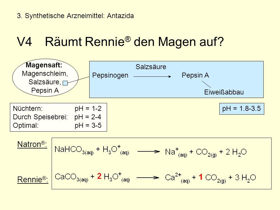3. Synthetische Arzneimittel: Antazida V4 Räumt Rennie® den Magen auf
