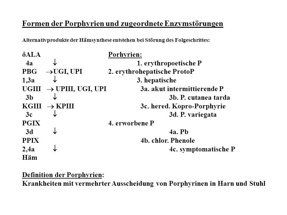 Formen der Porphyrien und zugeordnete Enzymstörungen