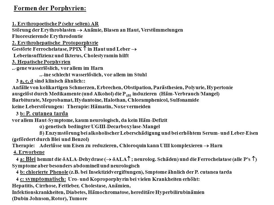 Formen der Porphyrien:
