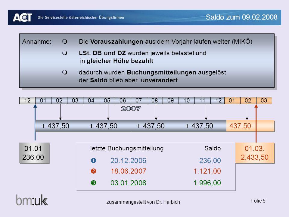 Saldo zum 09.02.2008 Annahme: m Die Vorauszahlungen aus dem Vorjahr laufen weiter (MIKÖ)