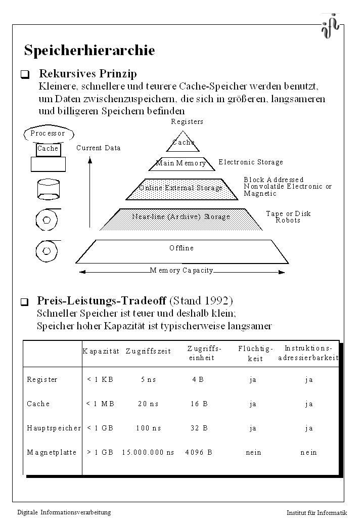 Digitale Informationsverarbeitung