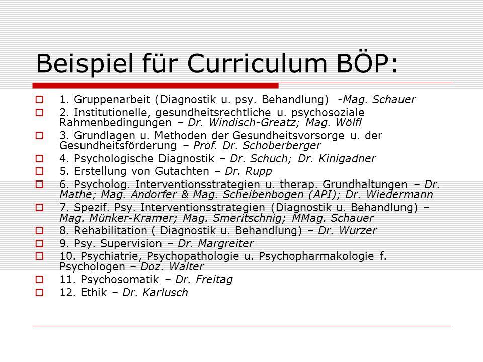 Beispiel für Curriculum BÖP: