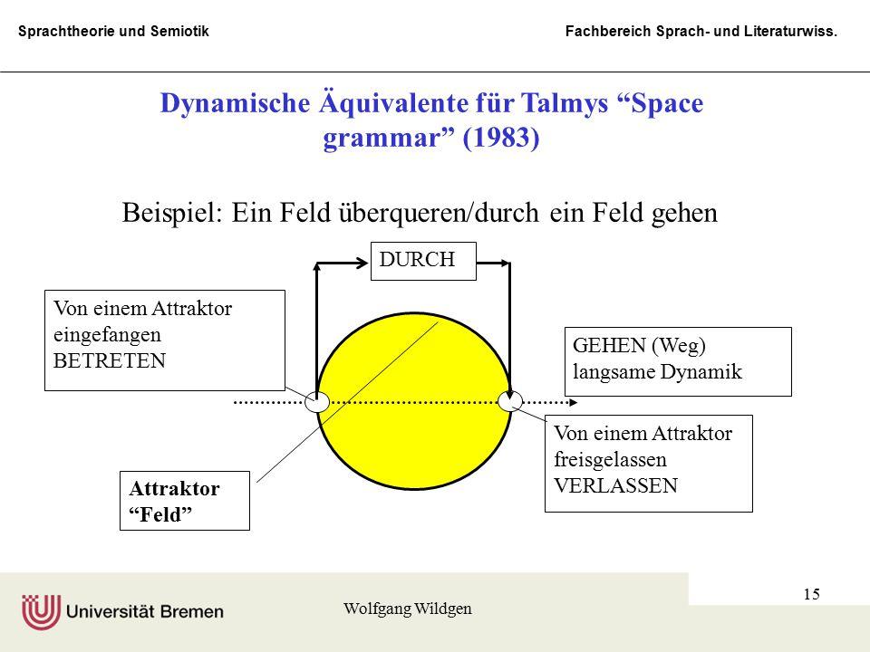 Dynamische Äquivalente für Talmys Space grammar (1983)