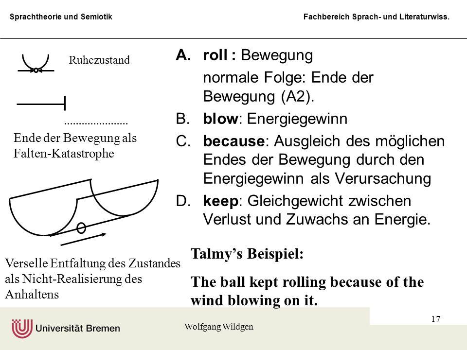 normale Folge: Ende der Bewegung (A2). B. blow: Energiegewinn