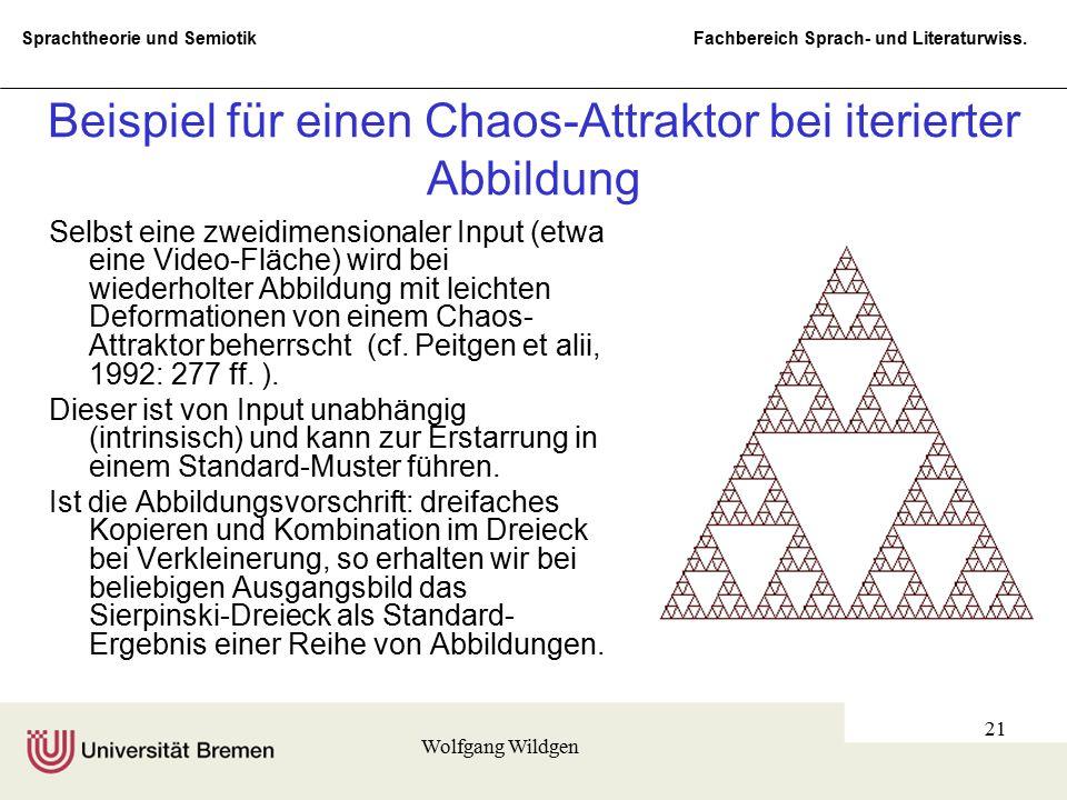 Beispiel für einen Chaos-Attraktor bei iterierter Abbildung