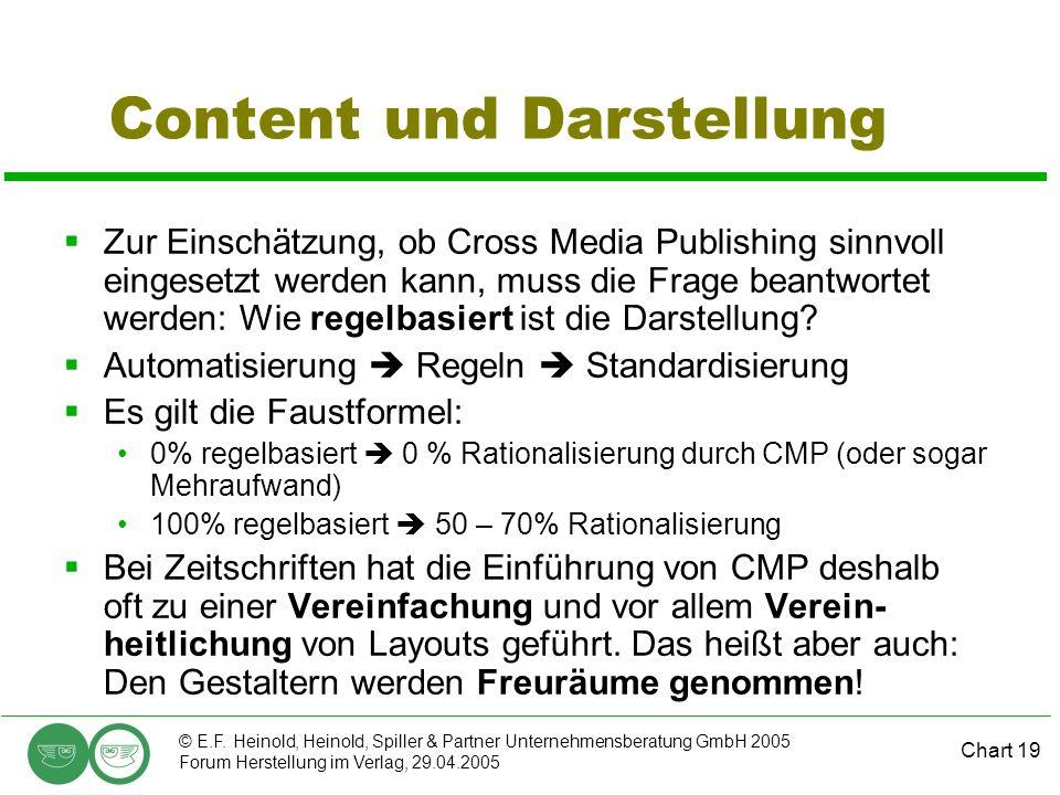 Content und Darstellung