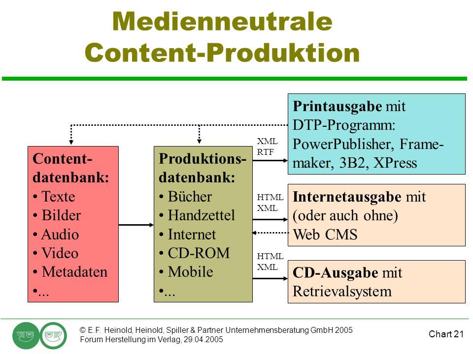 Medienneutrale Content-Produktion