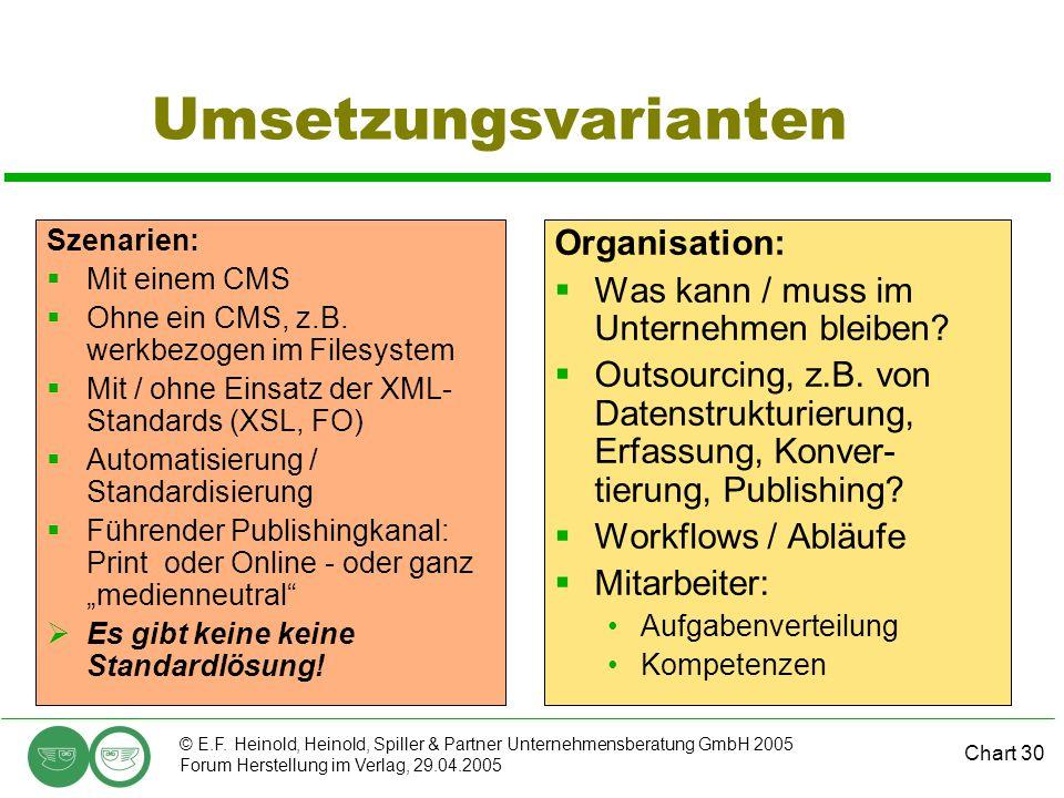 Umsetzungsvarianten Organisation: