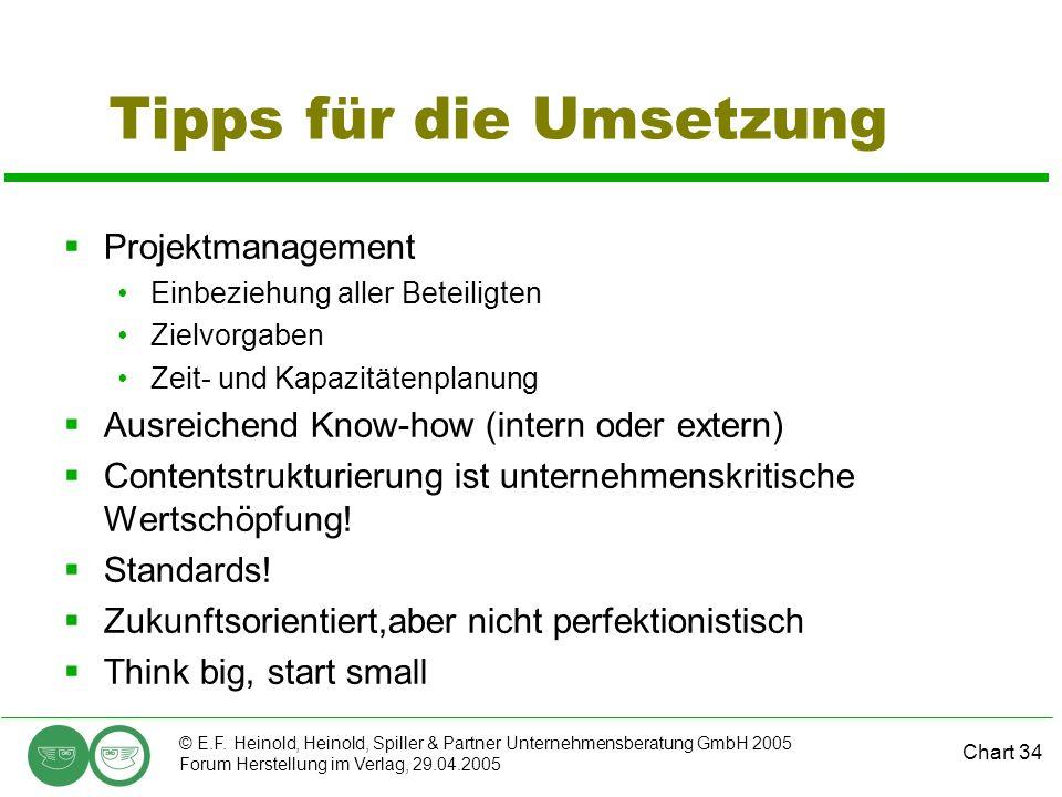 Tipps für die Umsetzung