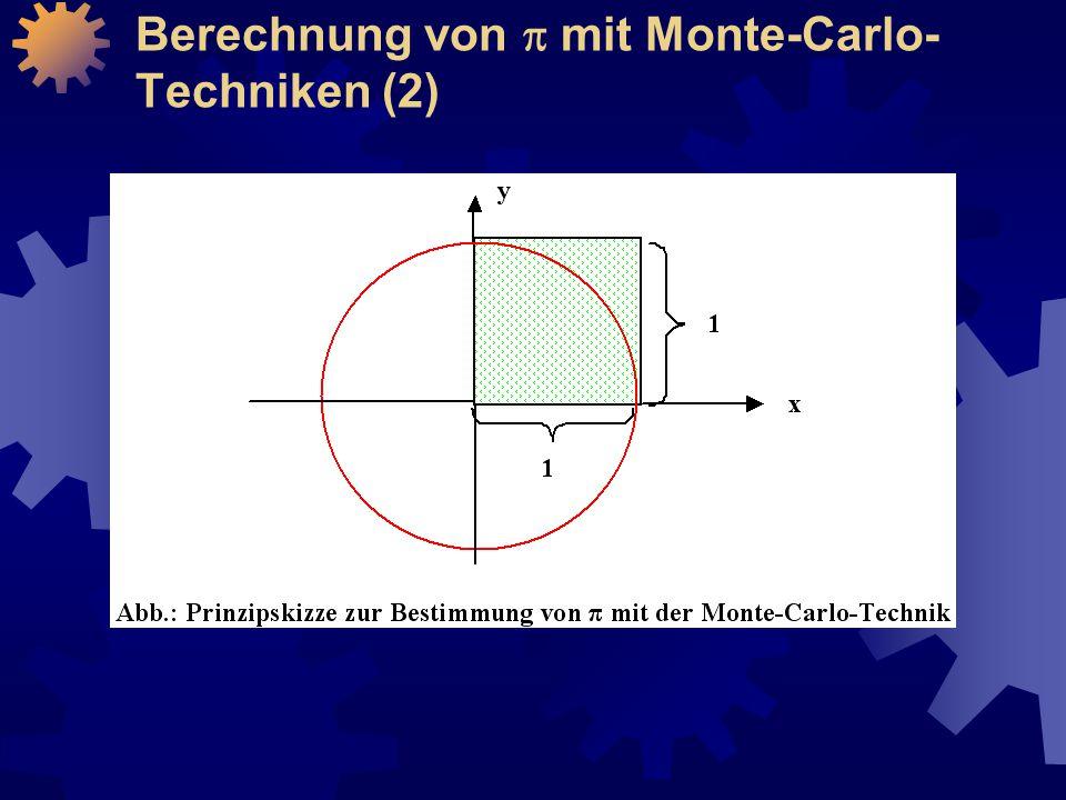 Berechnung von p mit Monte-Carlo-Techniken (2)