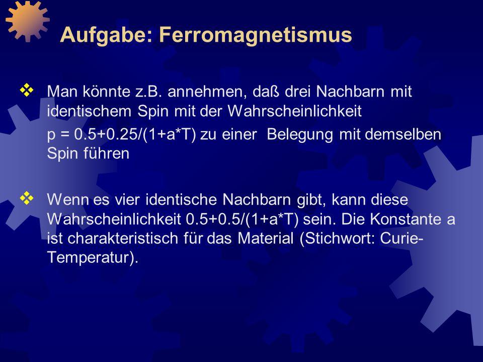 Aufgabe: Ferromagnetismus