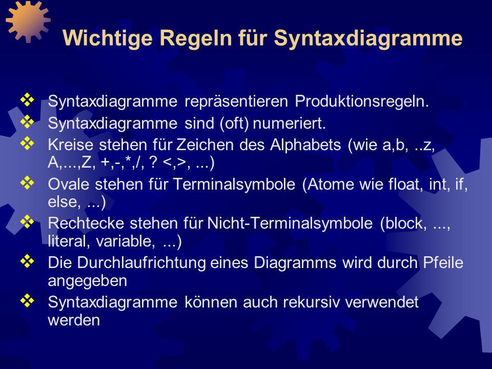 Wichtige Regeln für Syntaxdiagramme