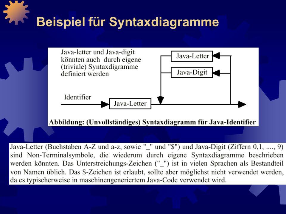 Beispiel für Syntaxdiagramme