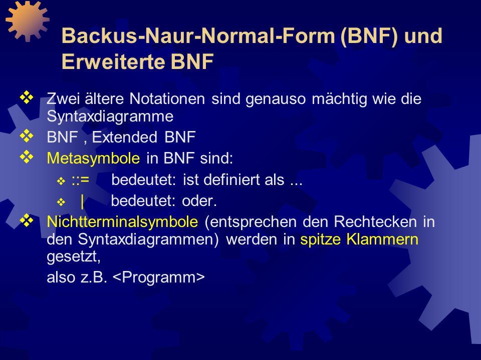 Backus-Naur-Normal-Form (BNF) und Erweiterte BNF