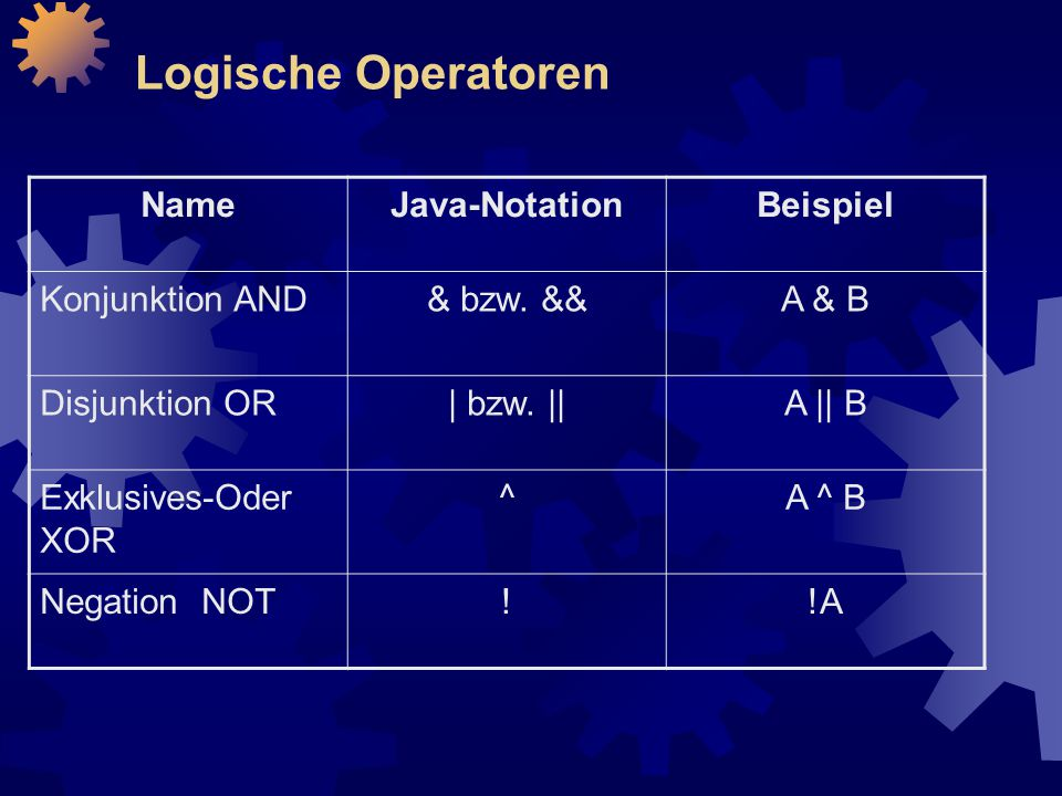 Logische Operatoren Name Java-Notation Beispiel Konjunktion AND