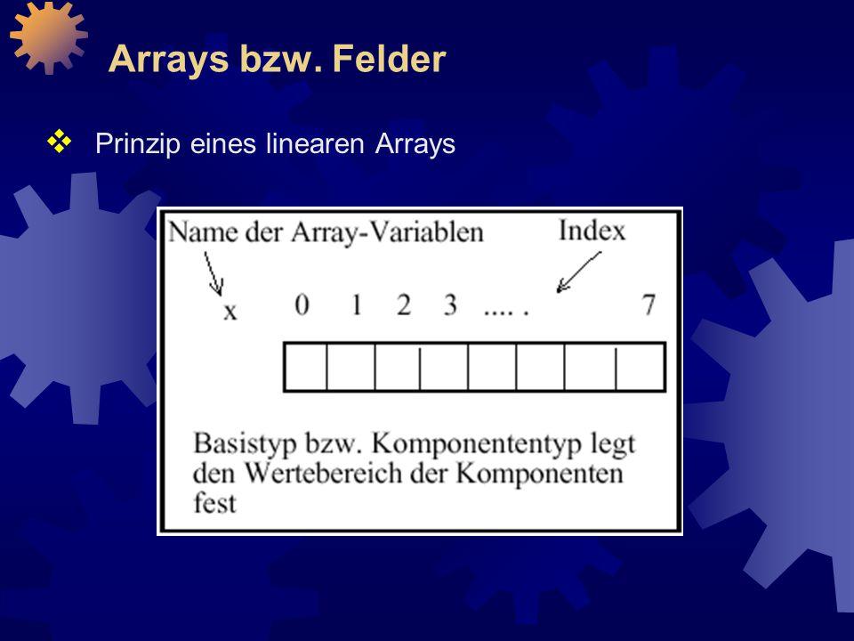 Arrays bzw. Felder Prinzip eines linearen Arrays