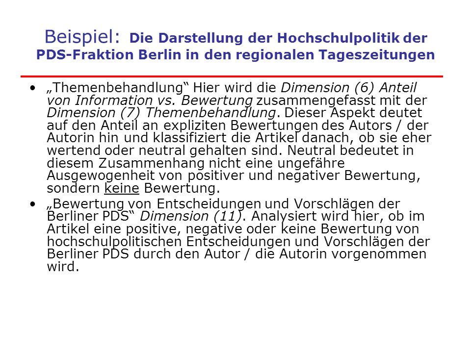 Beispiel: Die Darstellung der Hochschulpolitik der PDS-Fraktion Berlin in den regionalen Tageszeitungen