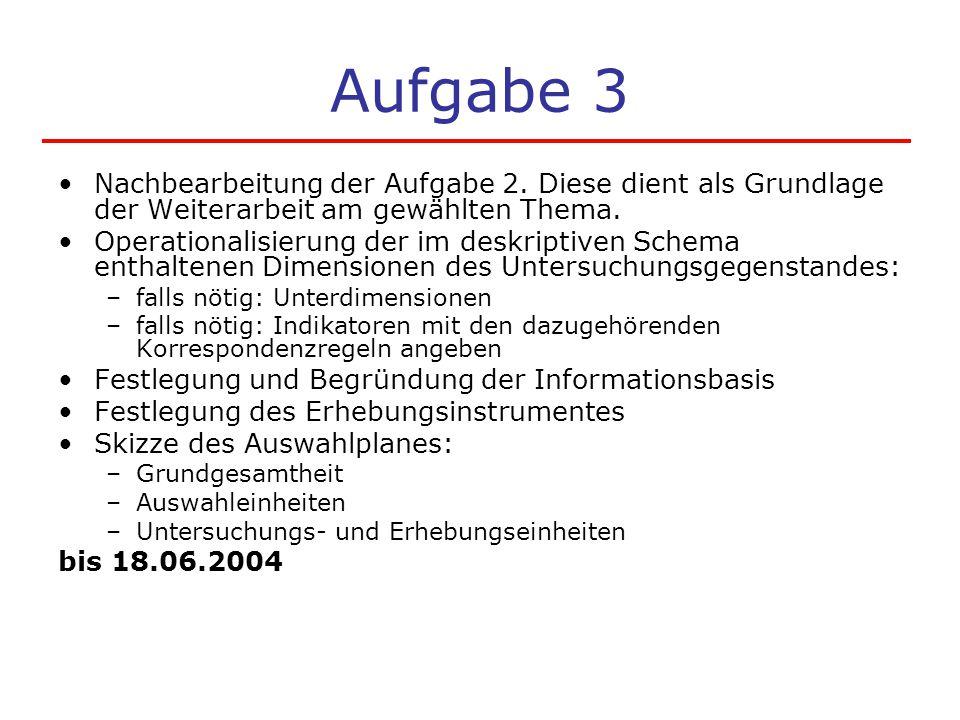 Aufgabe 3 Nachbearbeitung der Aufgabe 2. Diese dient als Grundlage der Weiterarbeit am gewählten Thema.