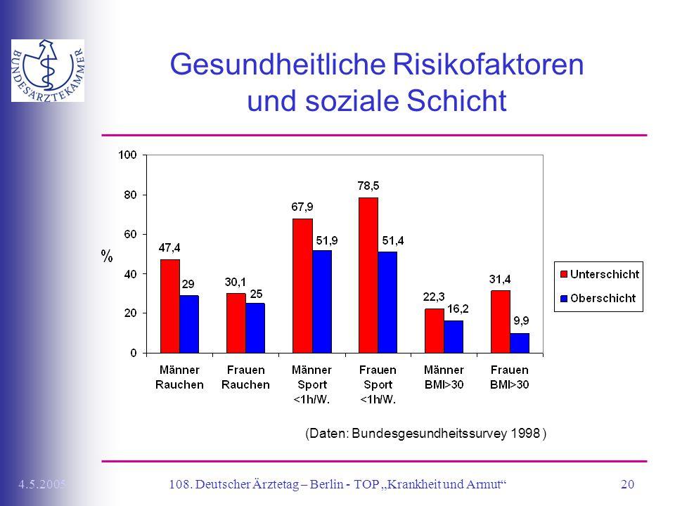 Gesundheitliche Risikofaktoren und soziale Schicht