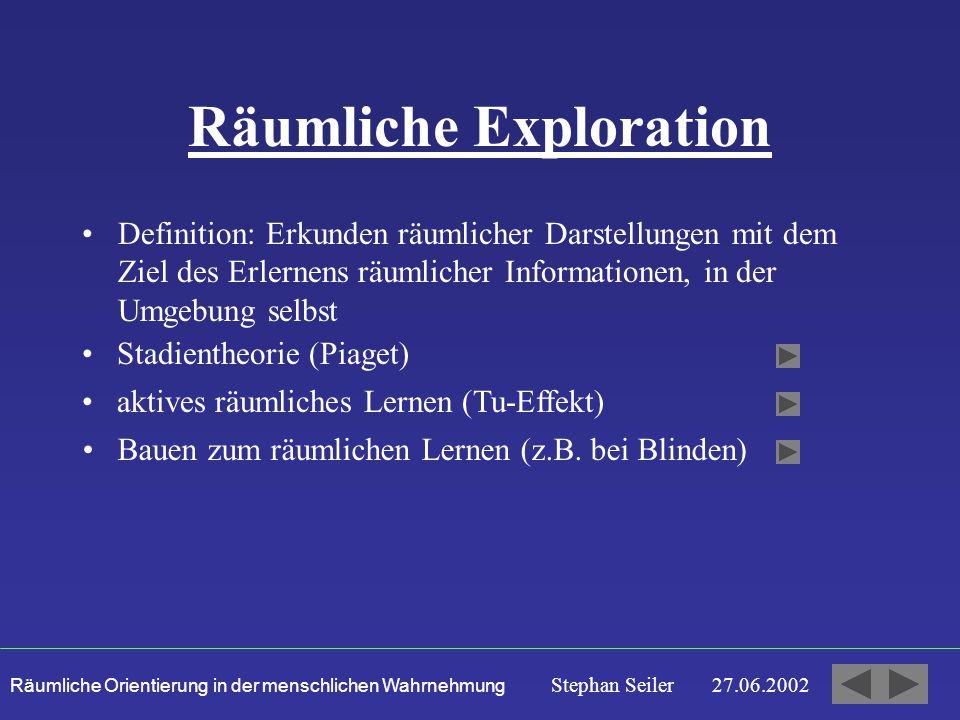 Räumliche Exploration
