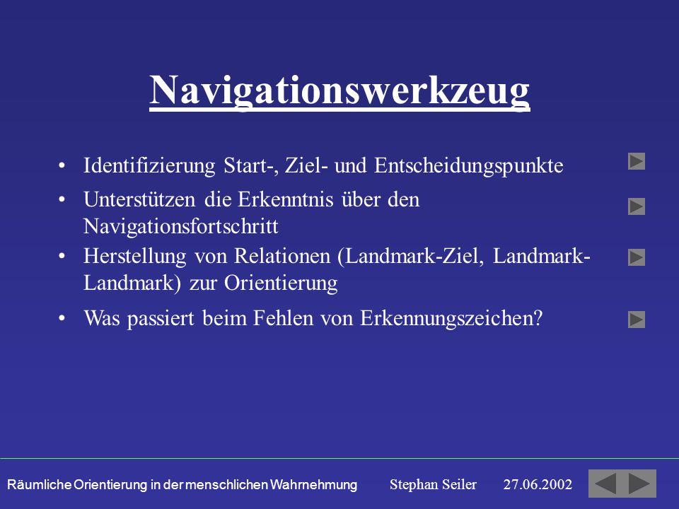 Navigationswerkzeug Identifizierung Start-, Ziel- und Entscheidungspunkte. Unterstützen die Erkenntnis über den Navigationsfortschritt.