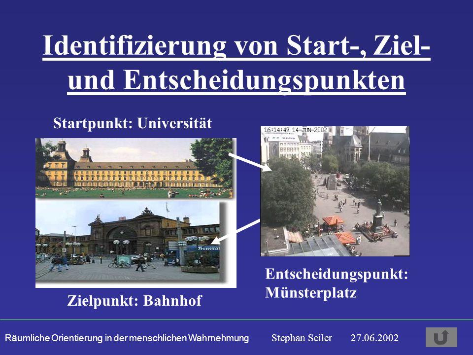 Identifizierung von Start-, Ziel- und Entscheidungspunkten