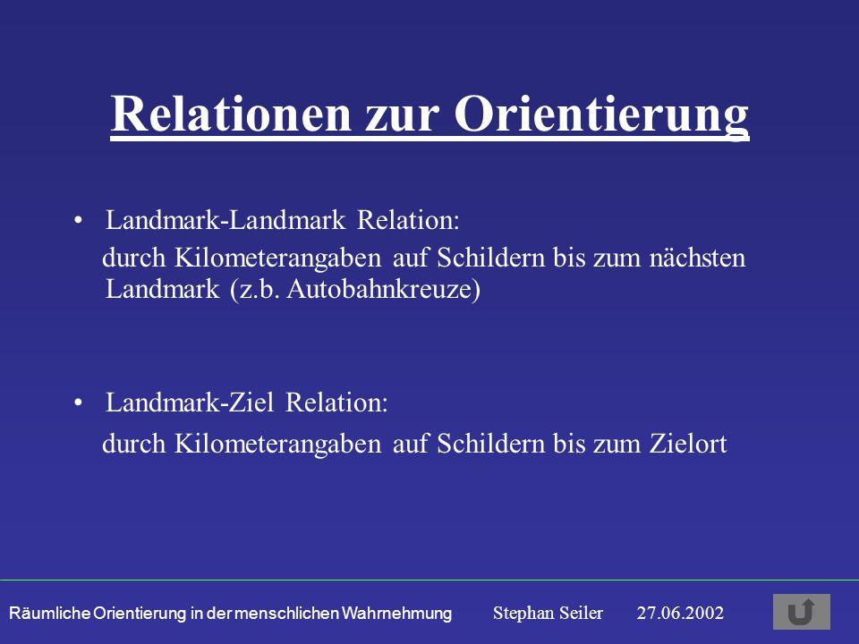 Relationen zur Orientierung