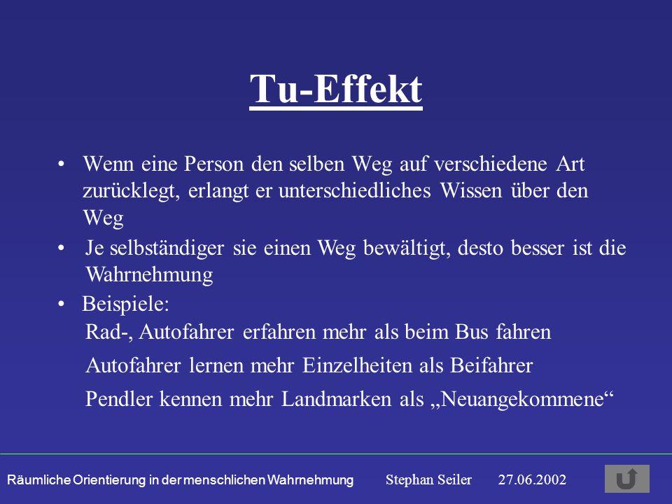 Tu-Effekt Wenn eine Person den selben Weg auf verschiedene Art zurücklegt, erlangt er unterschiedliches Wissen über den Weg.