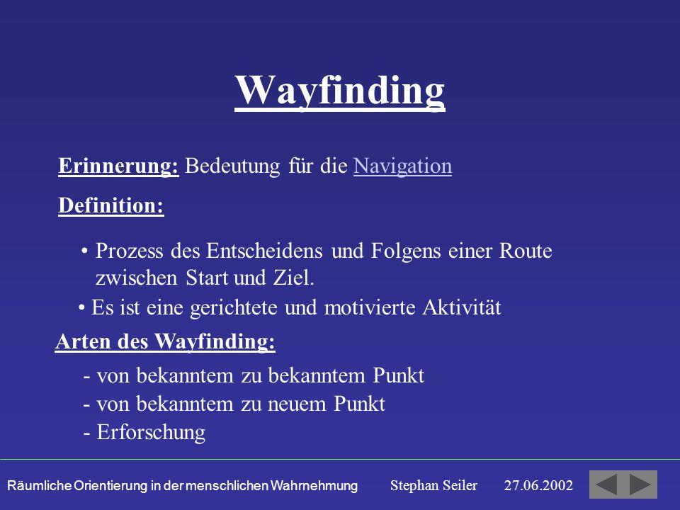 Wayfinding Erinnerung: Bedeutung für die Navigation Definition: