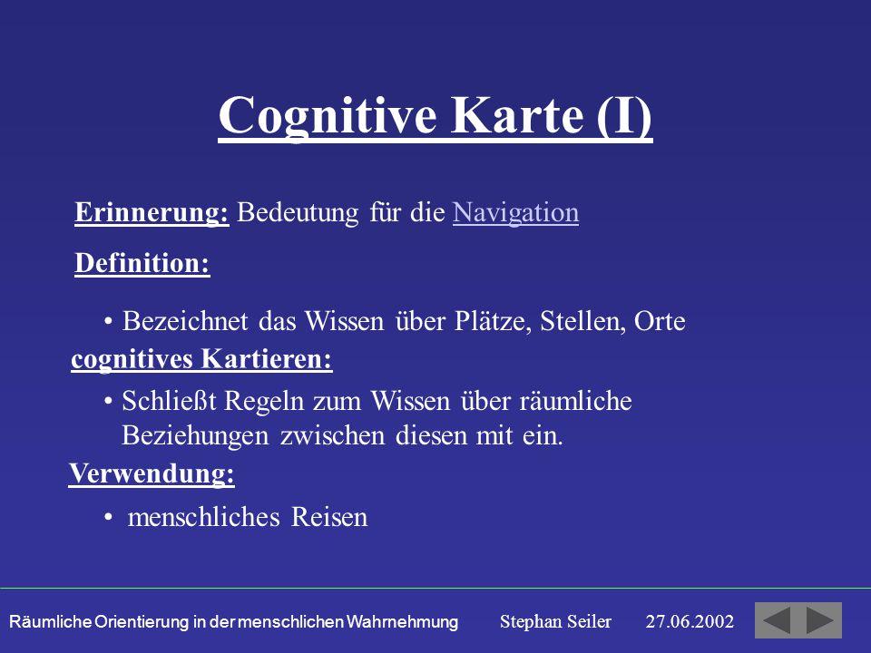 Cognitive Karte (I) Erinnerung: Bedeutung für die Navigation