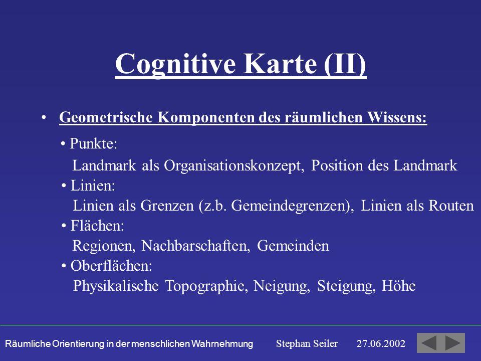 Cognitive Karte (II) Geometrische Komponenten des räumlichen Wissens: