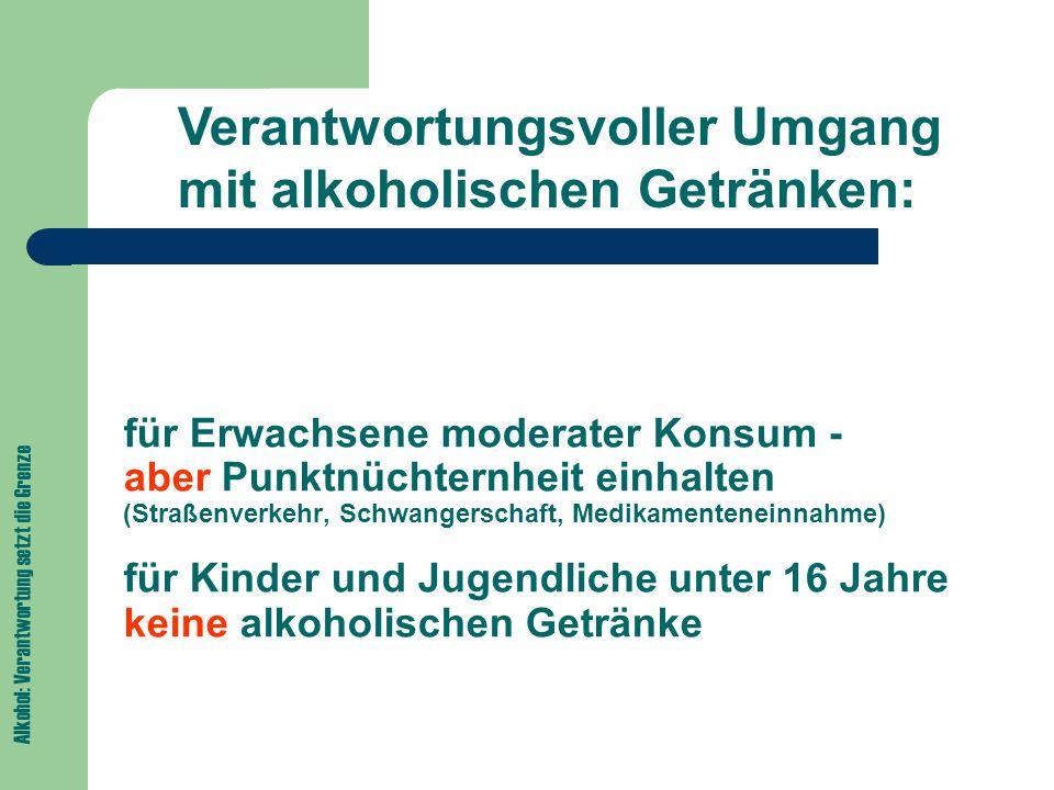 Verantwortungsvoller Umgang mit alkoholischen Getränken: