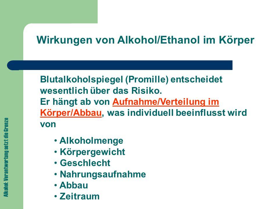 Wirkungen von Alkohol/Ethanol im Körper