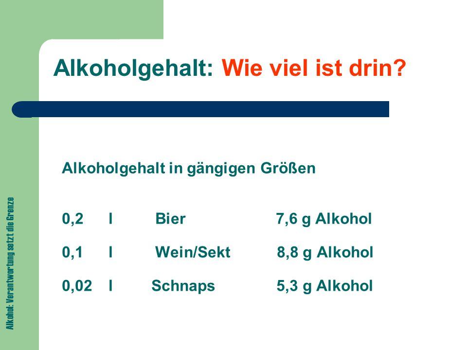Alkoholgehalt: Wie viel ist drin