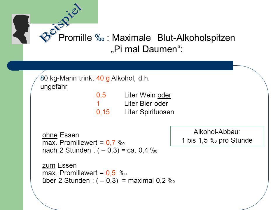 Promille ‰ : Maximale Blut-Alkoholspitzen