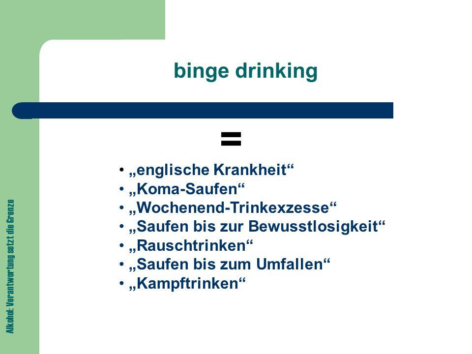 """binge drinking = """"englische Krankheit """"Koma-Saufen"""