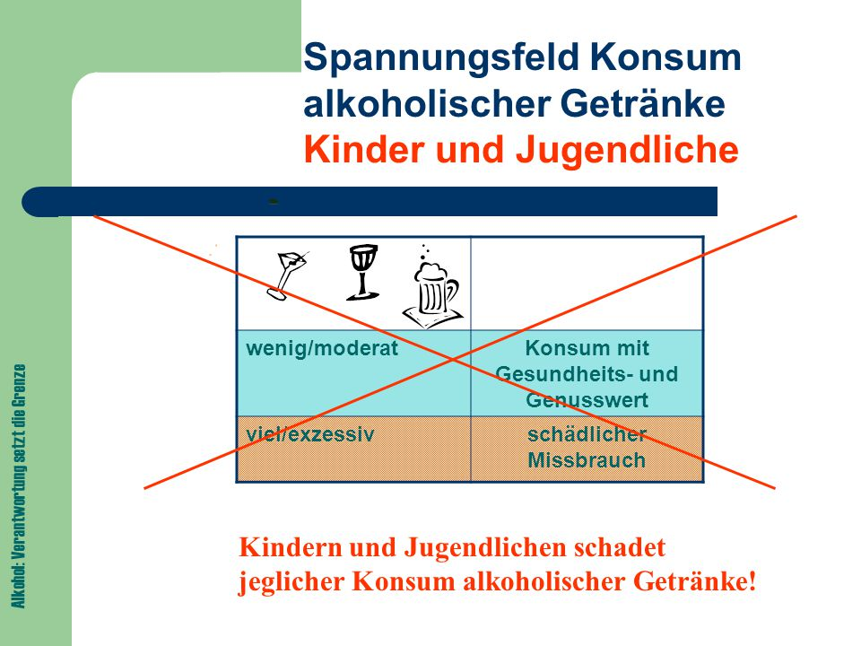 Konsum mit Gesundheits- und Genusswert schädlicher Missbrauch