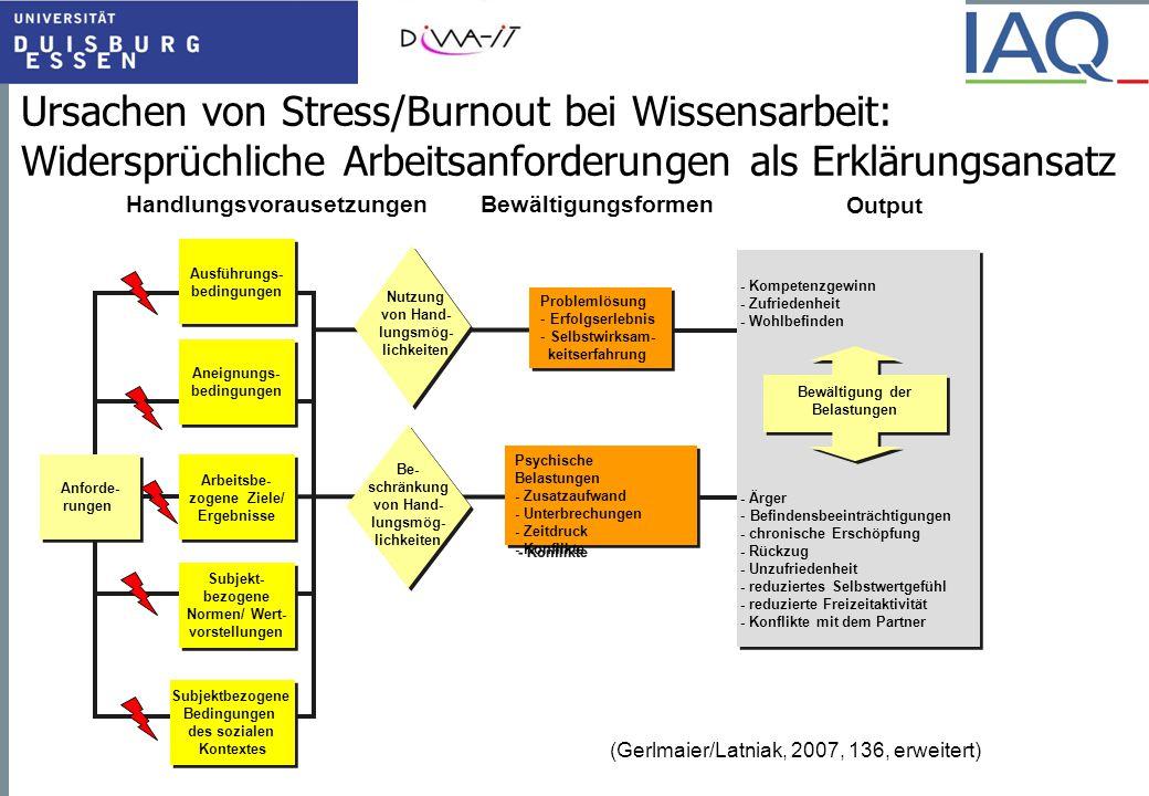 Ursachen von Stress/Burnout bei Wissensarbeit: Widersprüchliche Arbeitsanforderungen als Erklärungsansatz