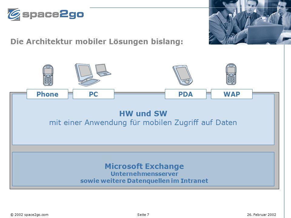 Die Architektur mobiler Lösungen bislang:
