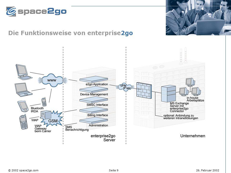 Die Funktionsweise von enterprise2go