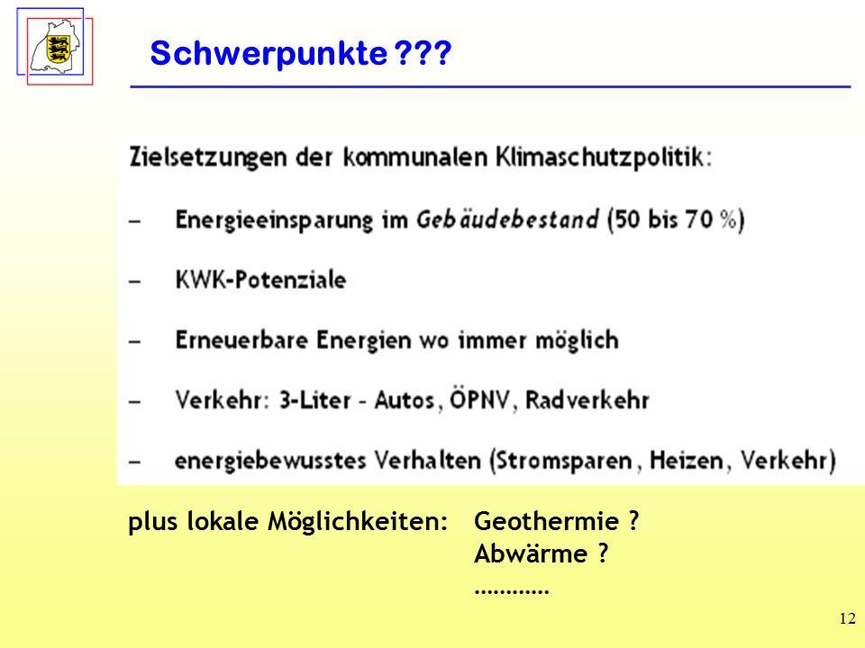 Schwerpunkte plus lokale Möglichkeiten: Geothermie Abwärme