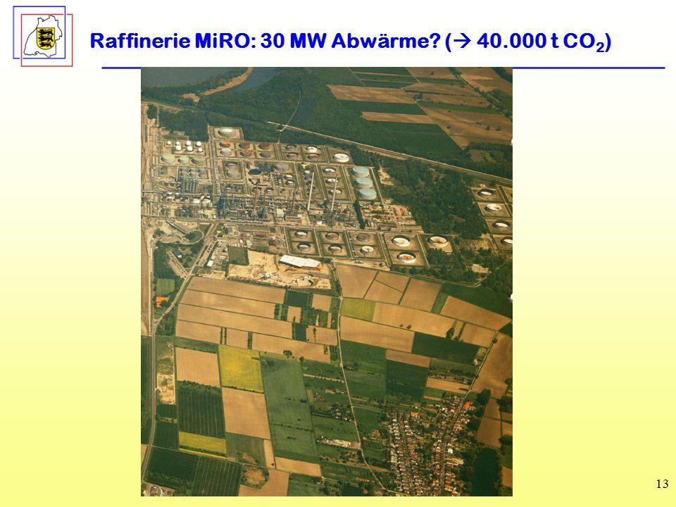 Raffinerie MiRO: 30 MW Abwärme ( 40.000 t CO2)