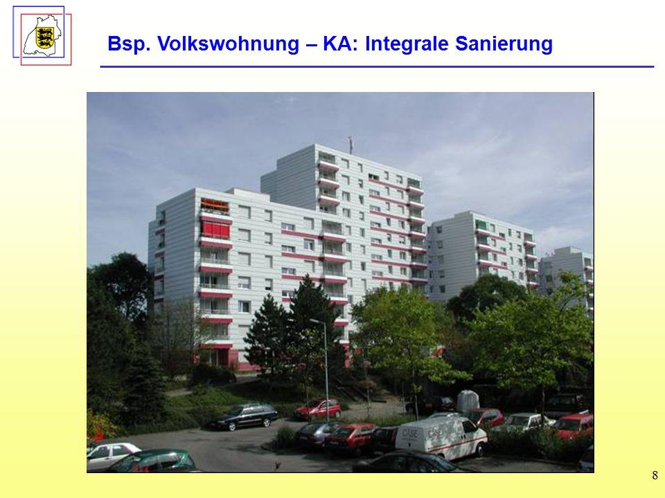 Bsp. Volkswohnung – KA: Integrale Sanierung
