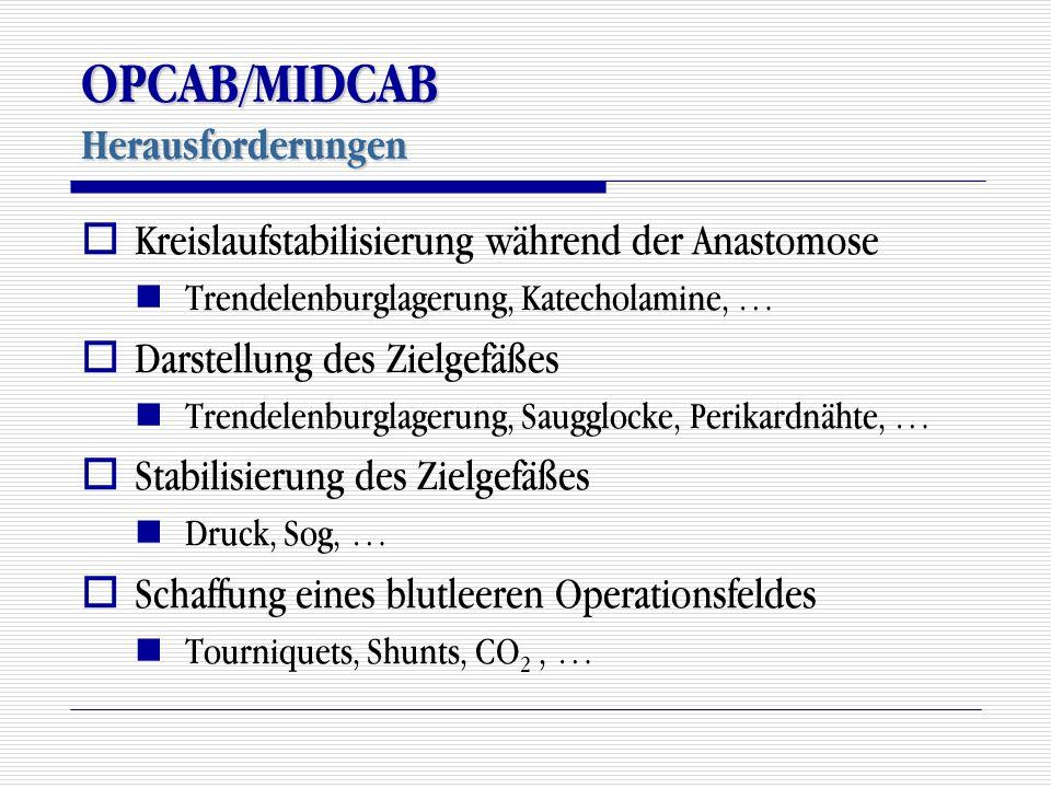 OPCAB/MIDCAB Herausforderungen