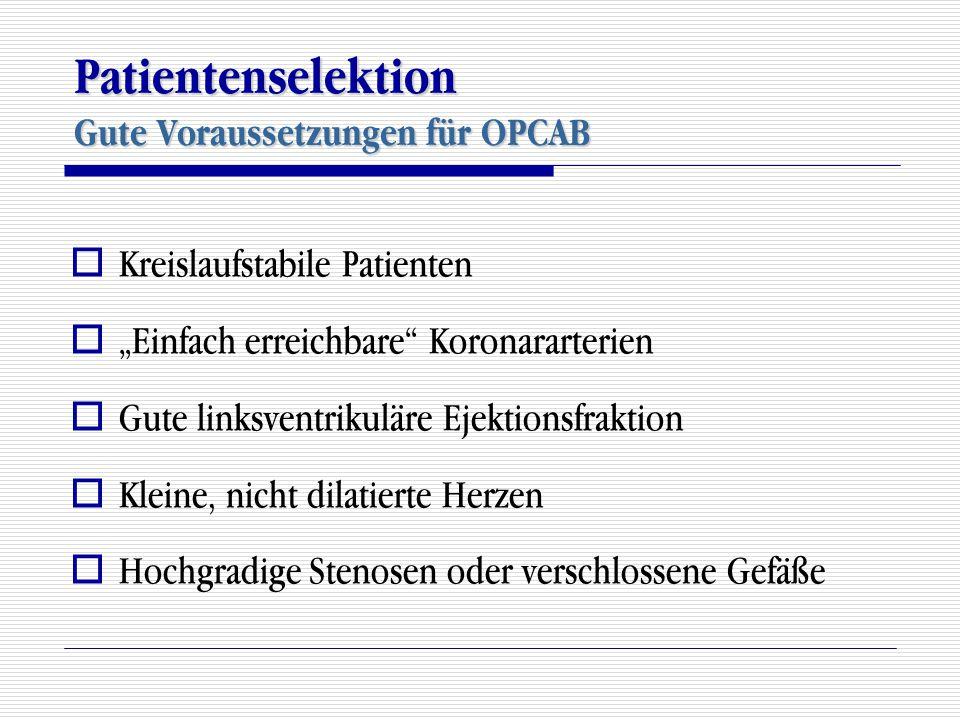 Patientenselektion Gute Voraussetzungen für OPCAB