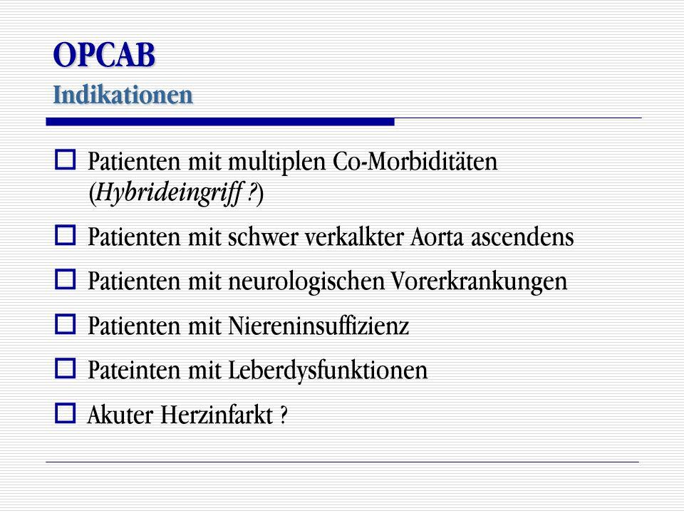 OPCAB Indikationen Patienten mit multiplen Co-Morbiditäten (Hybrideingriff ) Patienten mit schwer verkalkter Aorta ascendens.