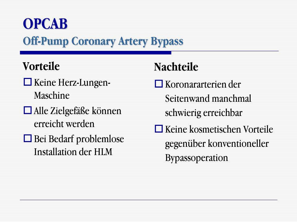 OPCAB Off-Pump Coronary Artery Bypass